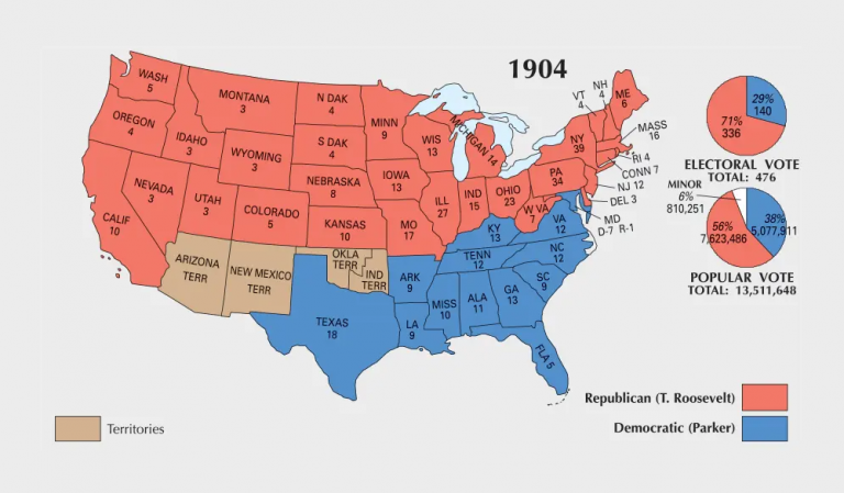 US Election of 1904 Map
