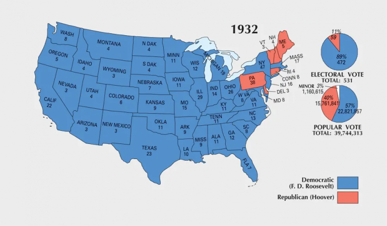 US Election of 1932 Map