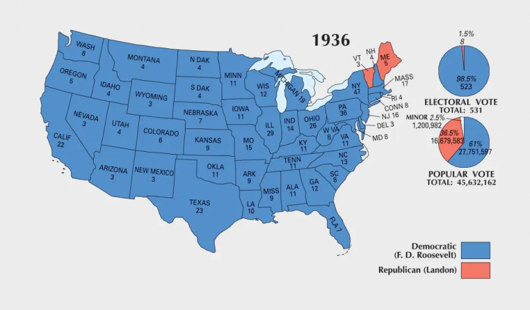US Election of 1936 Map