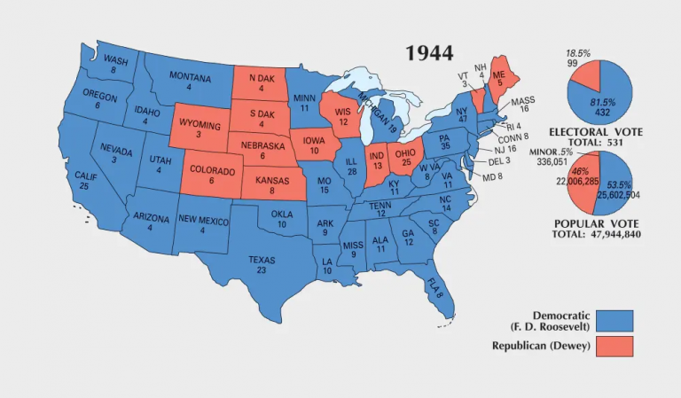 US Election of 1944 Map