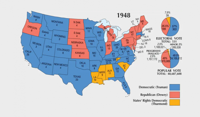 US Election of 1948 Map