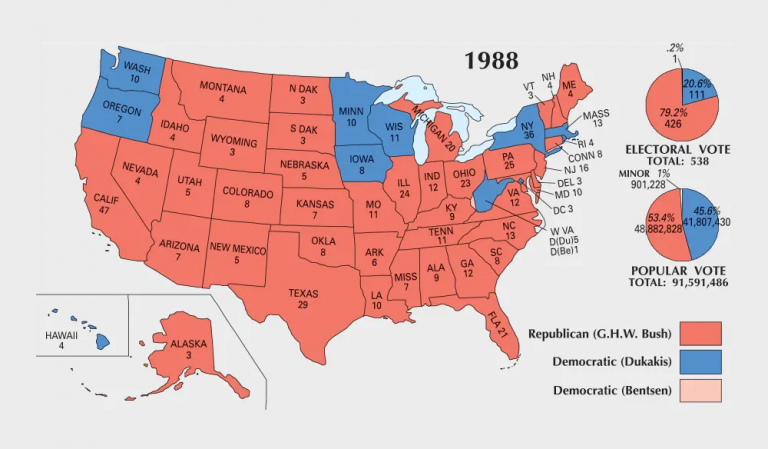 US Election of 1988 Map