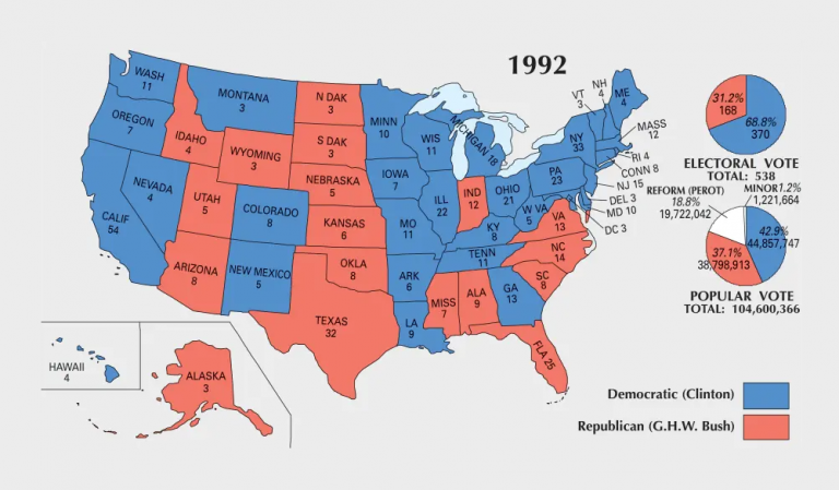 US Election of 1992 Map