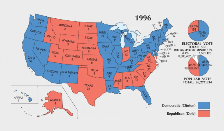 US Election of 1996 Map