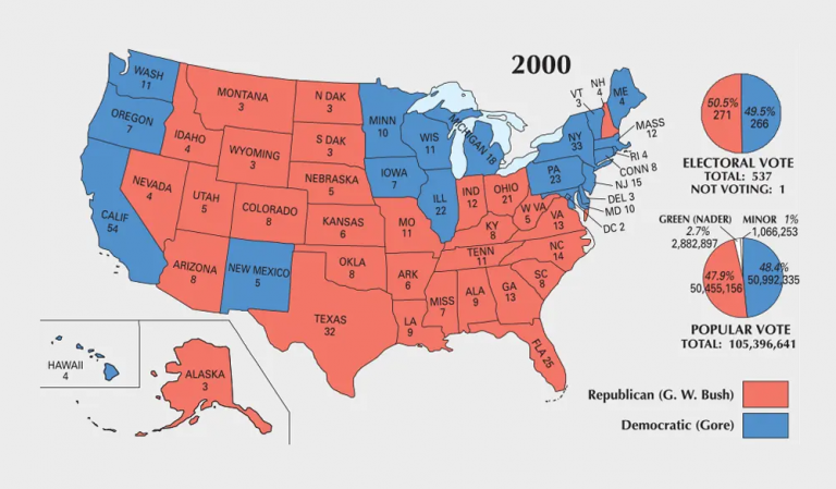 US Election of 2000 Map