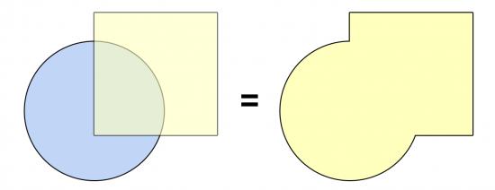 Dissolve Tool Polygons
