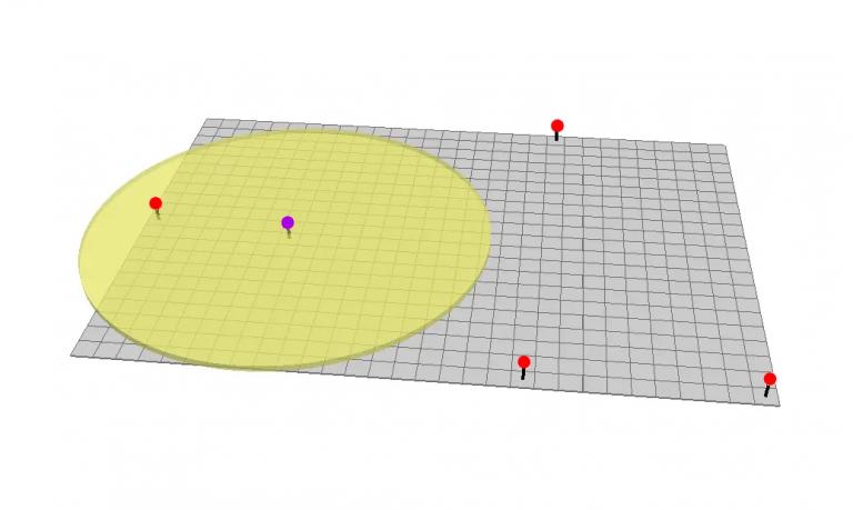 Buffer Tool in GIS