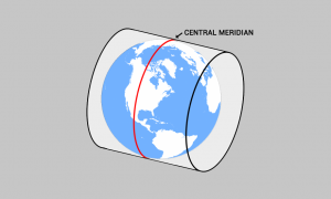 Where is the Central Meridian?