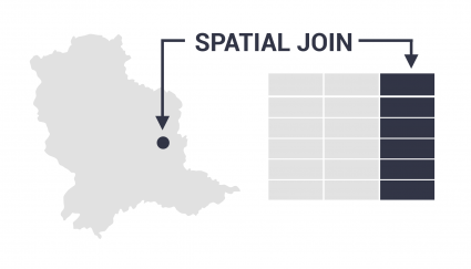 Spatial Join