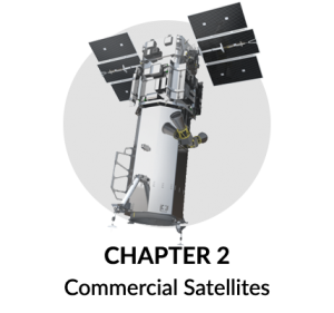 TOC Commercial Satellites