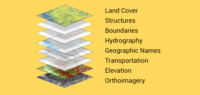 The Power of Spatial Analysis: Patterns in Geography - GIS