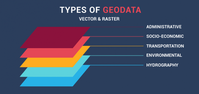 What is Geodata? A Guide to Geospatial Data - GIS Geography