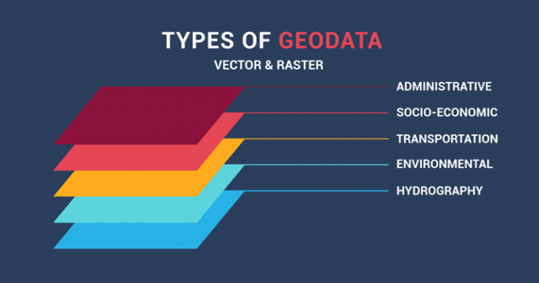 What is Geodata? A Guide to Geospatial Data