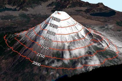Mount Fuji Contours