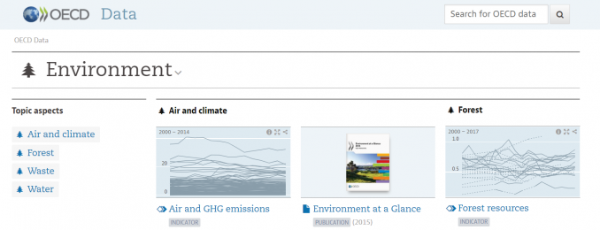 oecd climate data