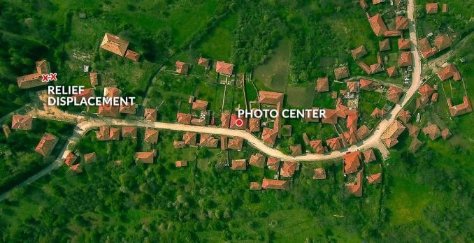 Photogrammetry Relief Displacement