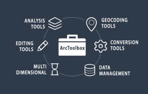 What is ArcToolbox?