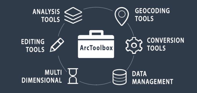 ArcToolbox