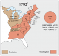 US Election 1792