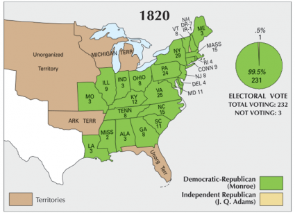 US Election 1820
