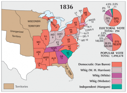 US Election 1836
