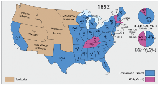 US Election 1852