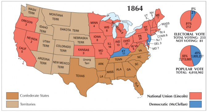 US Election 1864
