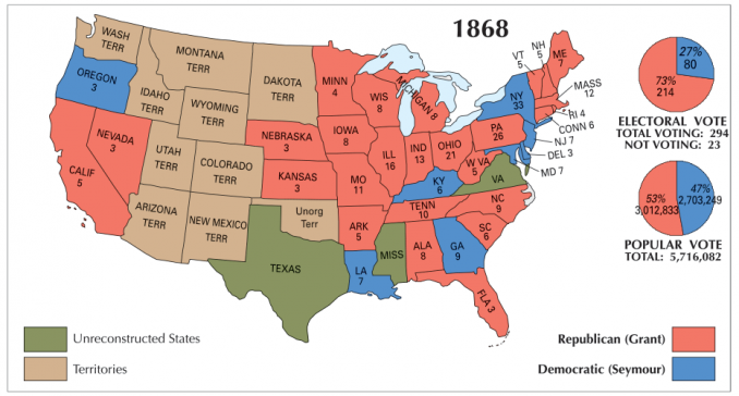 US Election 1868