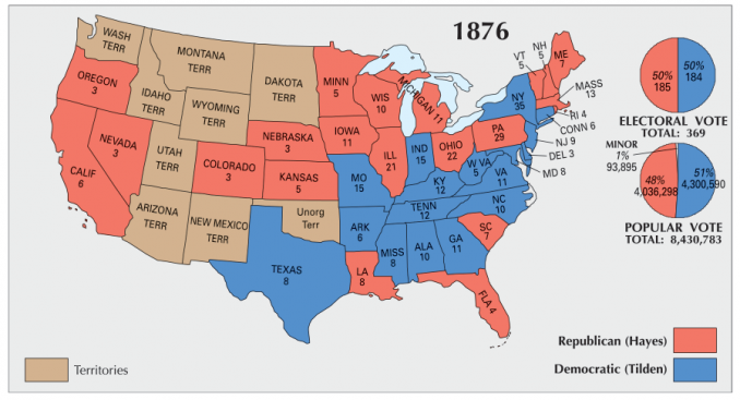 US Election 1876