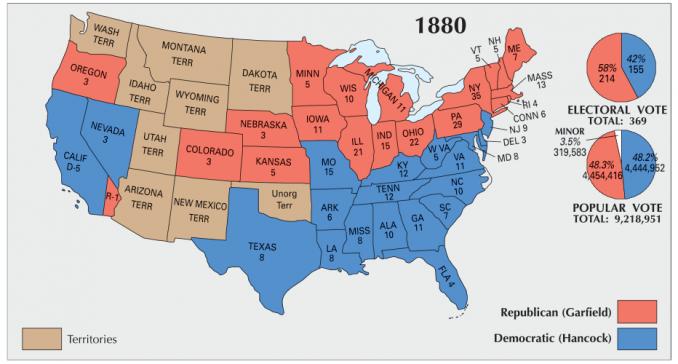 US Election 1880