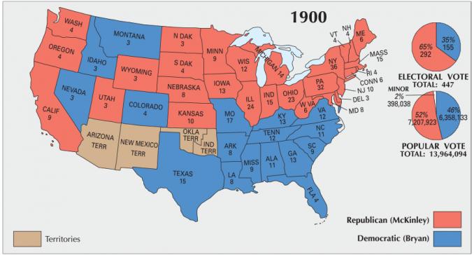 US Election 1900