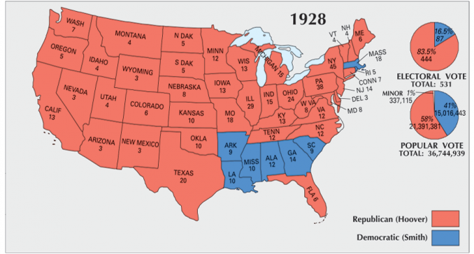 US Election 1928
