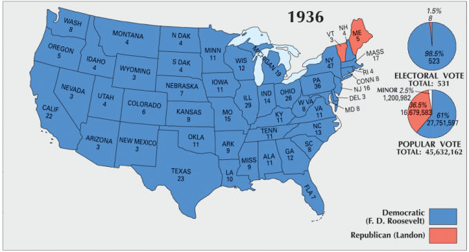 US Election 1936