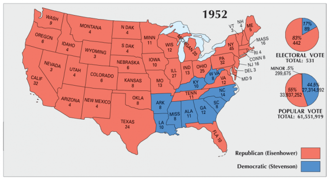 US Election 1952