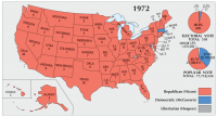 US Election 1972