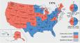 US Election 1976