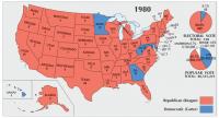 US Election 1980