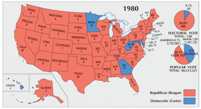 US Election 1980