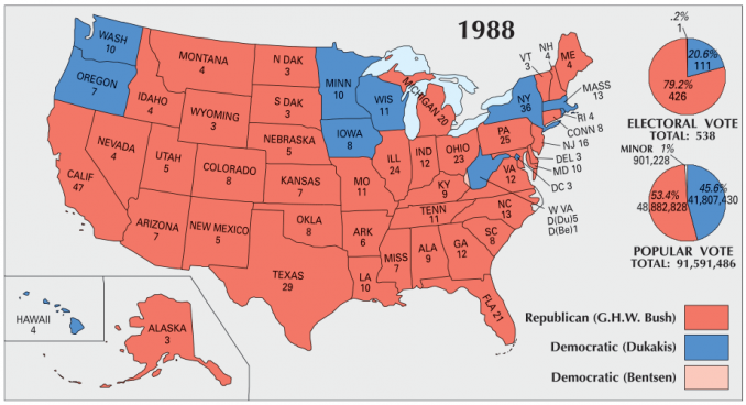 US Election 1988