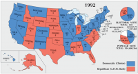 US Election 1992