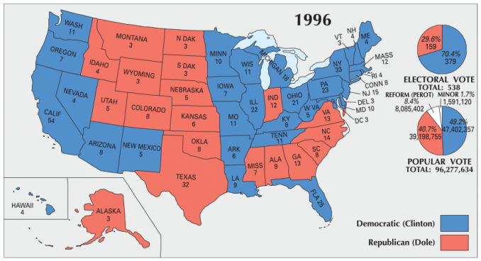 US Election 1996
