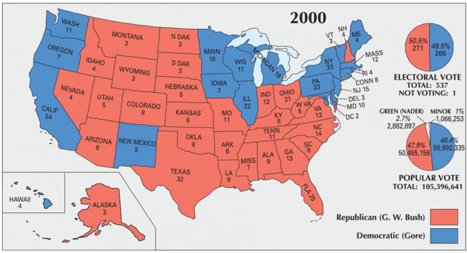 US Election 2000