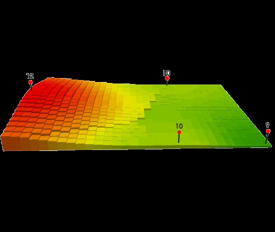 Advanced GIS Analysis Layers