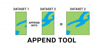 Append Tool Feature