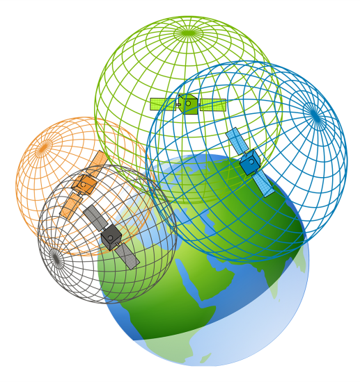 Coordinate Systems and Map Projections