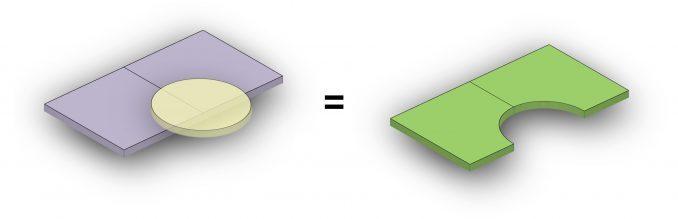 Erase Tool Diagram