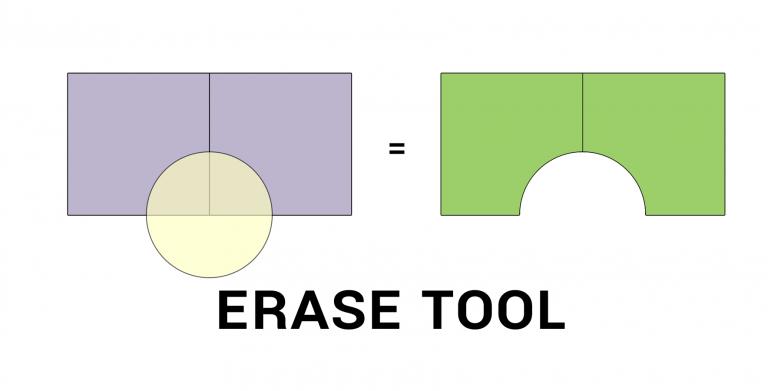 Erase Tool in GIS