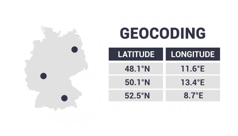 What Is Geocoding?