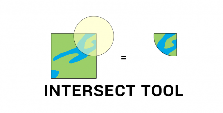 Intersect Tool in GIS