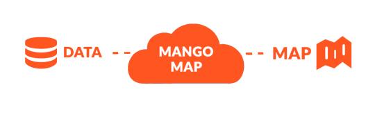 Mango Map Architecture